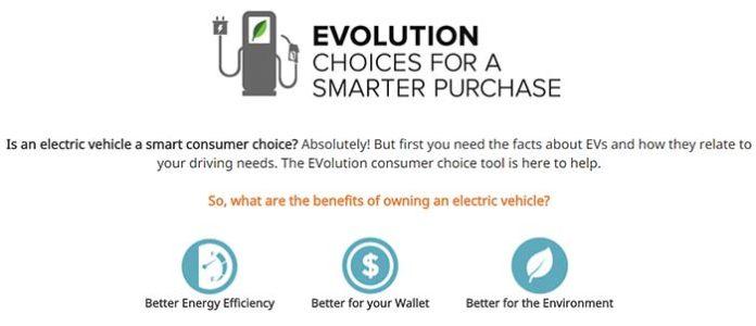 Nuevo comparador de vehículos eléctricos