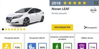 El nuevo Nissan Leaf obtiene 5 estrellas Euro NCAP