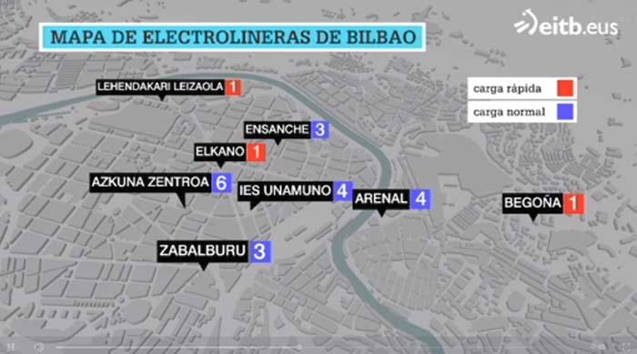 Red de recarga de vehículos eléctricos de Bilbao
