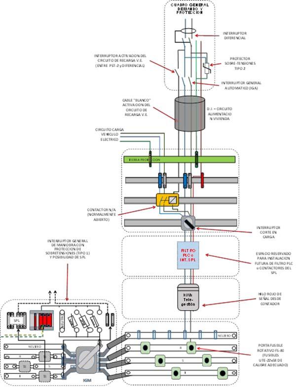 Circuito eléctrico de carga