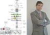 Utilización de Filtros de Armónicos y Diferenciales Clase B en instalaciones de Infraestructuras de Recarga