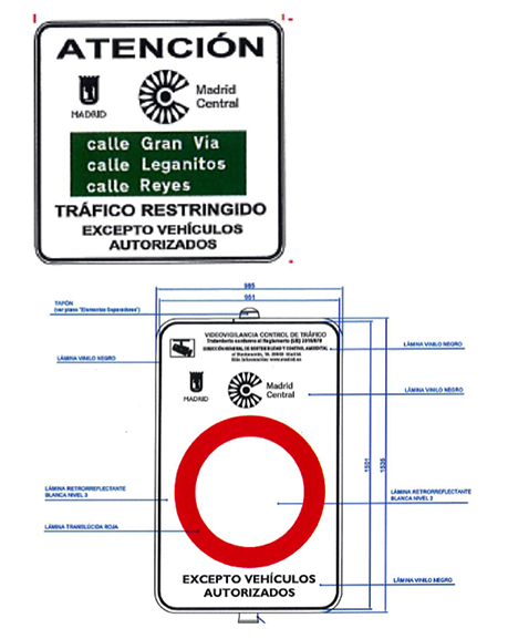 Señalización Área Madrid Central