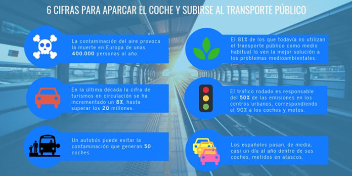 Tráfico rodado en la Semana Europea de la Movilidad