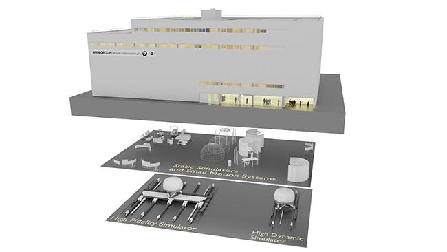 Centro de Simulación de Conducción de BMW