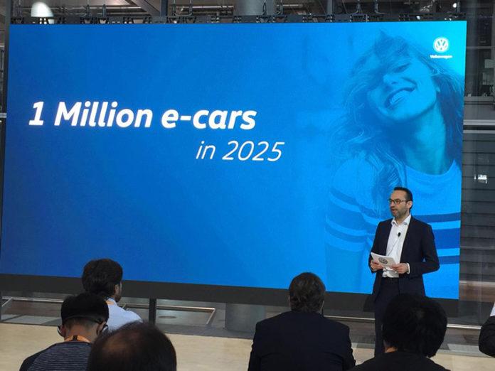 Presentación de Volkswagen MEB en Alemania
