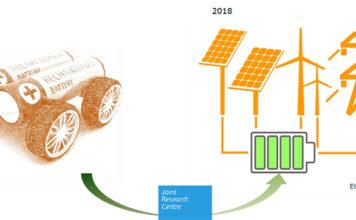 Proyecto SASLAB sobre segunda vida de baterías