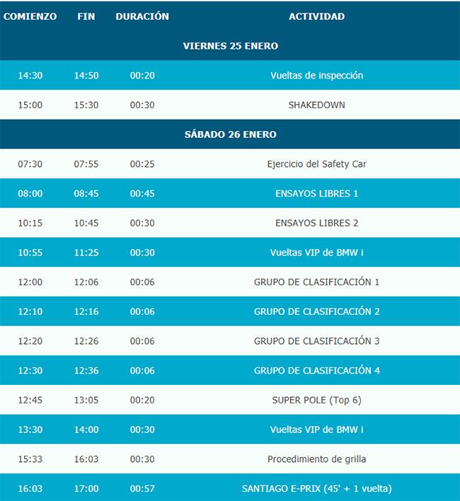 Horarios de la carrera de la Fórmula E de Santiago de Chile