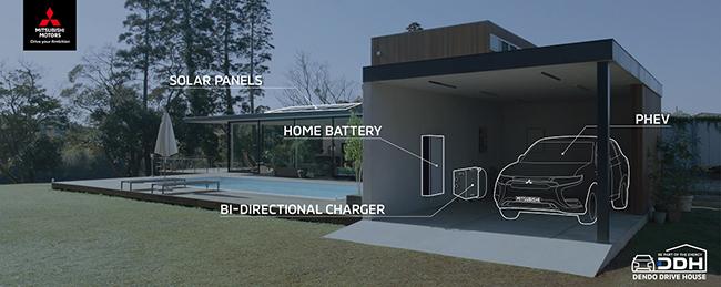 Dendo Drive House es el innovador sistema de gestión energética que ofrece Mitsubishi