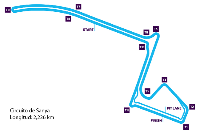 Circuito de Sanya
