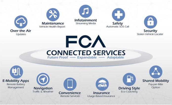 Servicios de conectividad del Grupo FIAT.