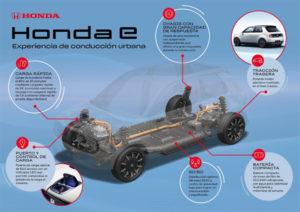 La plataforma específica para eléctricos dota de una gran experiencia de conducción urbana al Honda e.