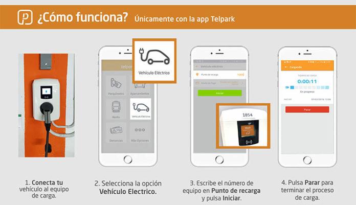La app Telpark es pionera en el pago de la recarga en aparcamientos.