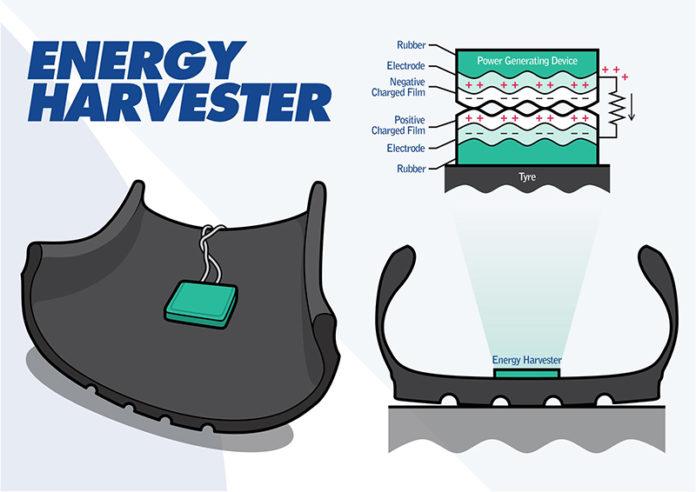 La tecnología del innovador Energy Harvester, de Sumitomo.