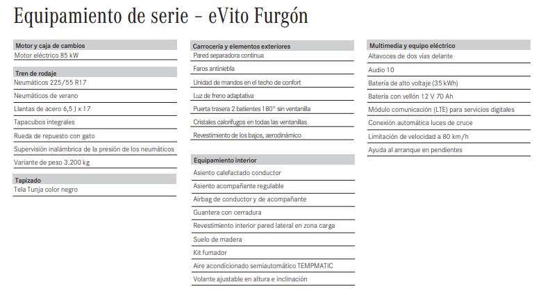 Equipamiento de la Mercedes eVito Furgón.