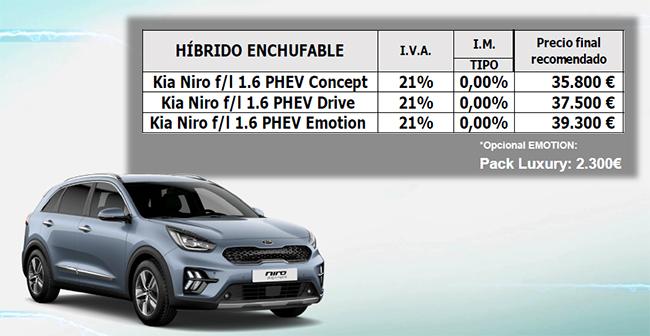 Precios del renovado Kia Niro PHEV, según acabado.