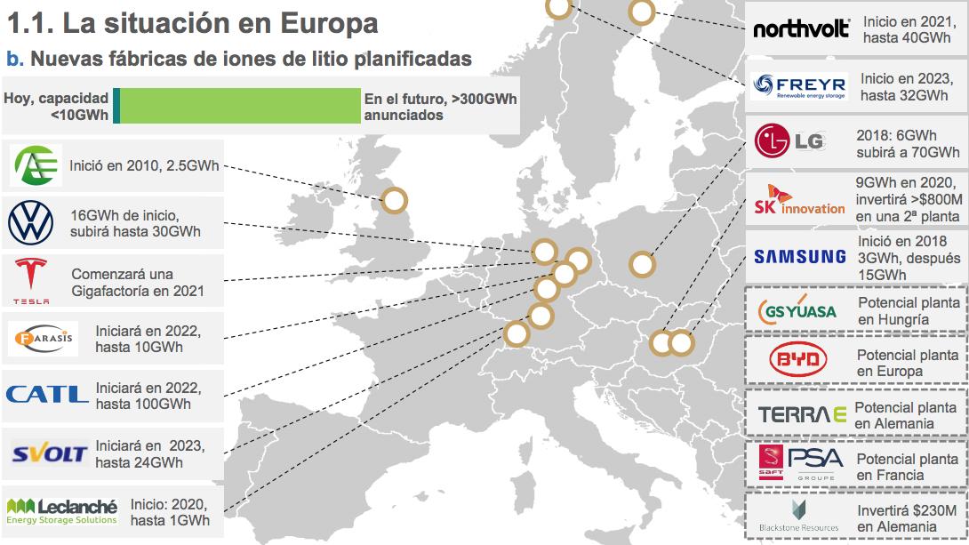 España tiene la segunda mina de litio más grande de Europa - Movilidad  Eléctrica