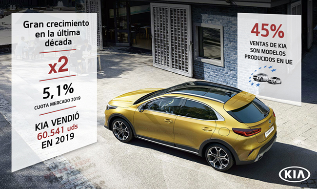 Kia Motors Iberia espera conseguir tan buenos datos en 2020 como en 2019, gracias a la ampliación de modelos electrificados de la gama.