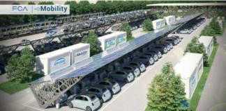 Proyecto Vehicle-to-Grid de FCA.
