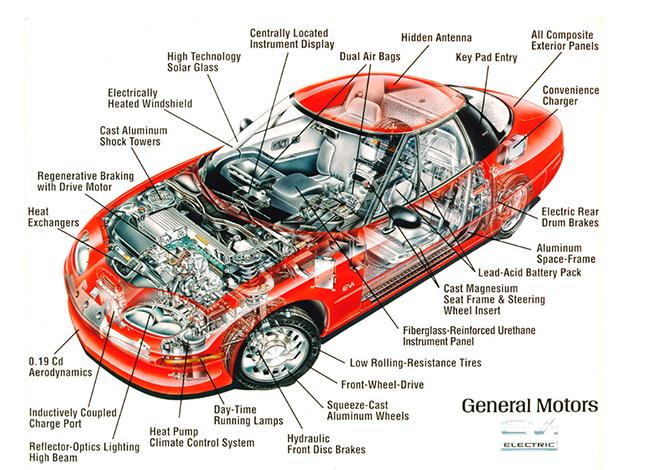 Un gran coche para aquel momento por su tecnología.Un gran coche para aquel momento por su tecnología.