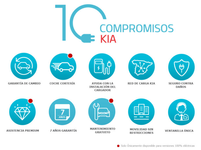 10 compromisos