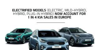 Kia continúa su crecimiento en Europa gracias a sus vehículos eléctricos y electrificados.