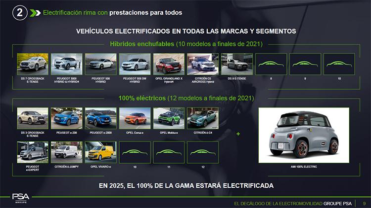 Modelos eléctricos y electrificados del Grupo PSA.
