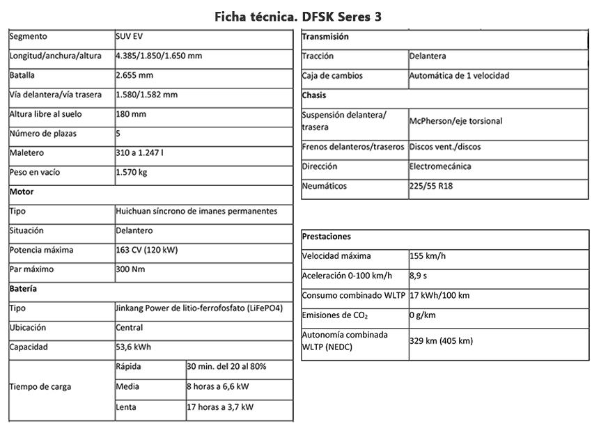 Ficha técnica DFSK Seres 3