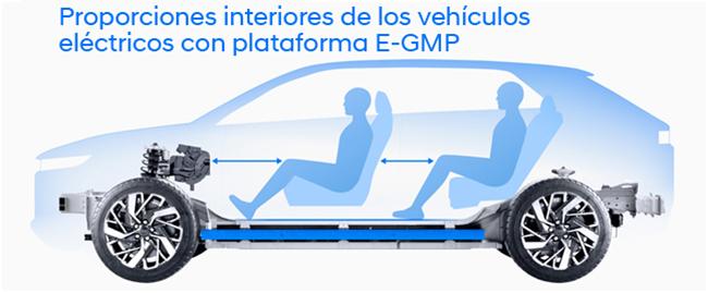 E-GMP