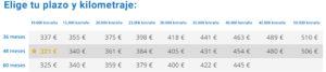 Hyundai Ioniq PHEV 1.6 precio renting