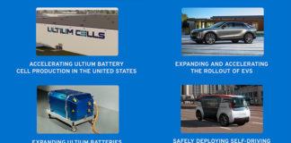Proyectos para la inversión de General Motors