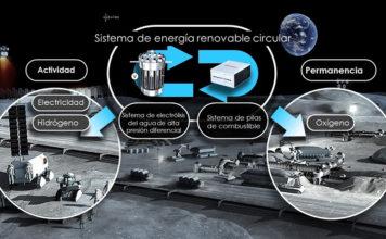 Proyecto de JAXA y Honda