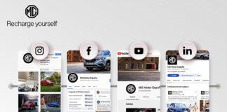 MG España. Redes Sociales