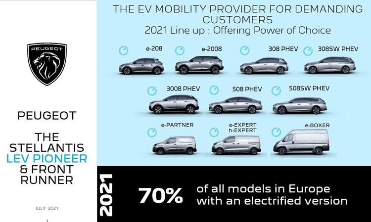 Electrificación de la gama Peugeot.