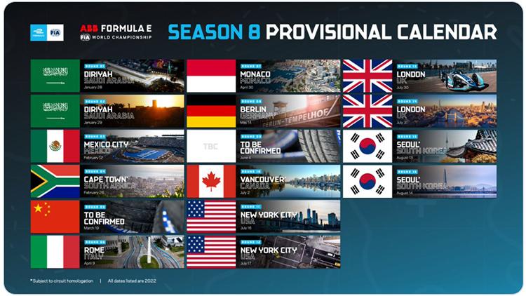 Calendario de la octava temporada de la Fórmula E