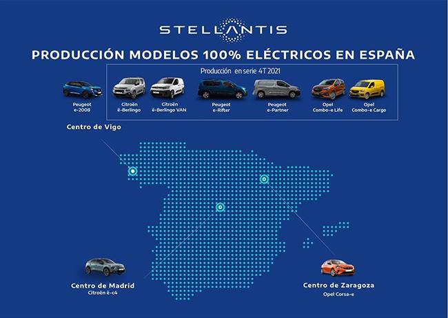 Producción de vehículos eléctricos de Stellantis en España